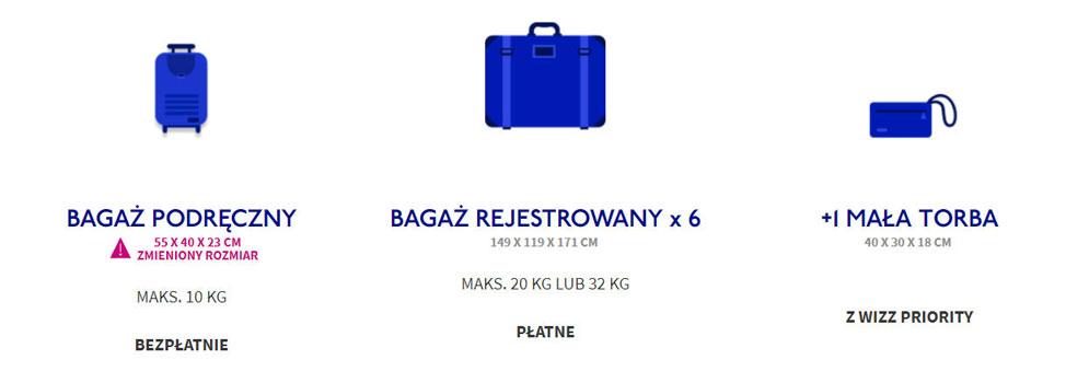 Maksymalne wymiary i waga bagażu podręcznego, rejestrowanego i małej torby Wizz Air w 2018 roku
