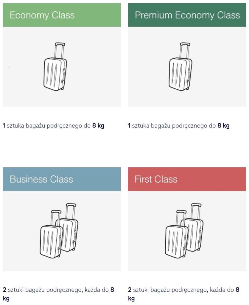 Bagaż podręczny Lufthansa: wymiary i waga