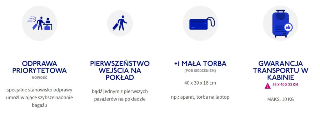 Wizz Priority - co to jest i jakie są korzyści?