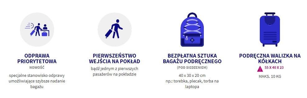 Wizz Priority, pierwszeństwo wejścia na pokład w Wizz Air od 1 listopada 2018